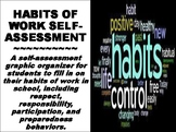 Habits of Work Self-Assessment