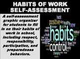 FREE Habits of Work Self-Assessment