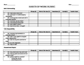 Habits of Work rubric