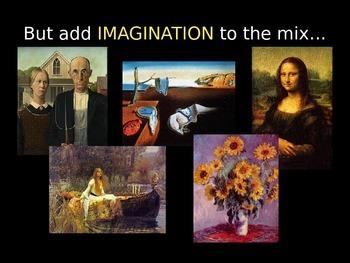 Habitudes - Intro and Imagination