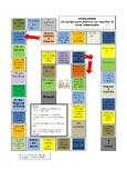 Hablemos Conversation Board Game- Intermediate 1