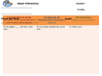 Hacer Inferencias - Inferencing - Graphic Organizer