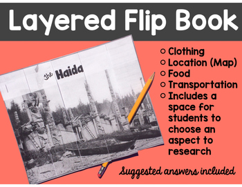 Haida Research Writing Flip Book: First Nations