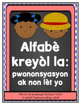 Haitian Creole Alphabet: Letters, Pronunciation and Sounds Charts (Haiti)
