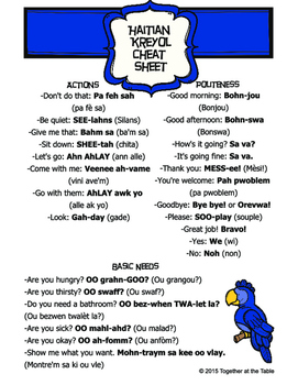 Haitian Kreyol Cheat Sheet for Teachers and Administrators