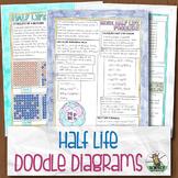 Half Life Doodle Diagrams