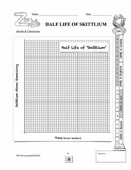 Half Life of 'Skittlium' Science & Math Graphing Activities