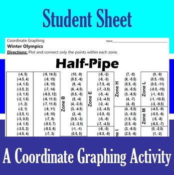 Half-Pipe - An Olympic Coordinate Graphing Activity