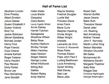 Hall of Fame Project (Famous People Speeches)