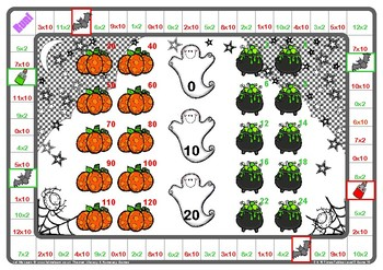 Halloween 2 and 10 Times Tables Games