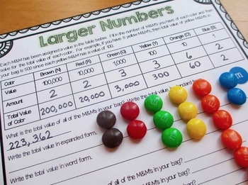 Place Value and Operations Math Review: Math With M&Ms {Halloween Math}