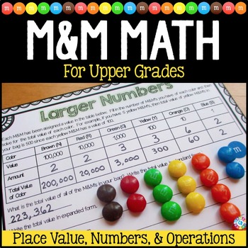 Upper Elementary End of the Year Math Review {M&M Math Project}