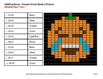Halloween Math: Adding Money - Color-By-Number Math Mystery Pictures