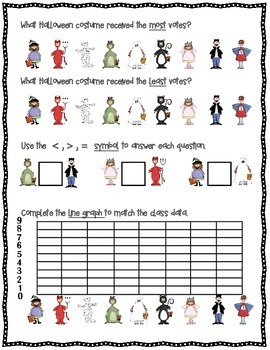 Halloween Bar Graph - What is Your Favorite Halloween Costume