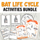 Halloween Bundle for Hands-on Activities
