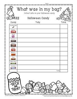 Halloween Candy Graph