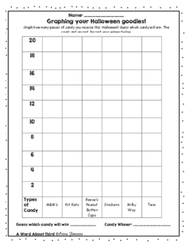 Halloween Candy Graphing