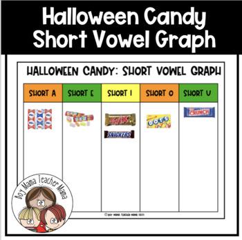 Halloween Candy: Short Vowel Graph