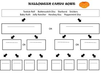 Halloween Candy Sort: Using a Dichotomous Key