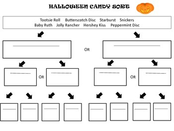 dichotomous key template halloween candy sort using a dichotomous key by mrs