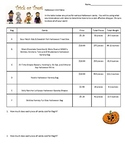 Halloween Candy Unit Rates