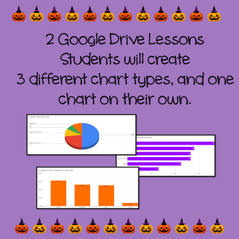 Halloween Charts Google Sheets-Drive Activities