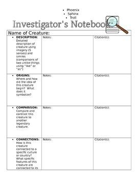 Common Core Project - Creature Investigation & Informative Report