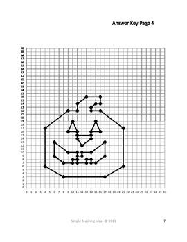 Halloween Coordinate Graphing-First Quadrant-No Decimals
