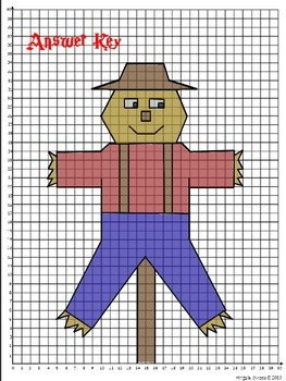 """Halloween Activities: Coordinate Graphing Mystery Picture """"Sammy"""""""