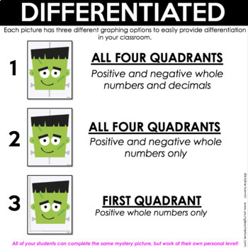 Halloween Math Coordinate Graphing Pictures Ordered Pairs - Math Mystery Picture