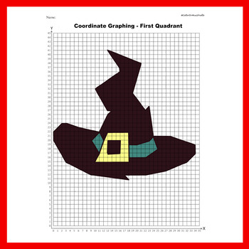 Halloween Coordinate Graphing Picture: Wizard Hat