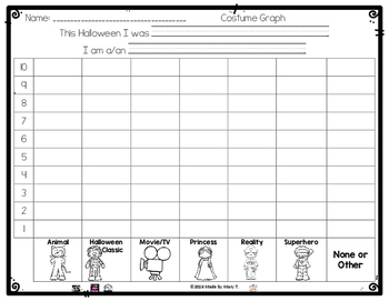 Halloween Costume Graph