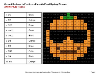 Halloween: Decimals To Fractions - Color-By-Number Mystery Pictures