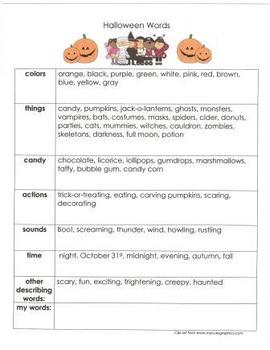 Halloween Descriptive Writing Mini-Unit for Kindergarten