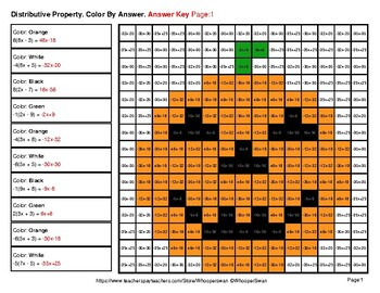 Halloween: Distributive Property - Math Mystery Pictures / Color By Number