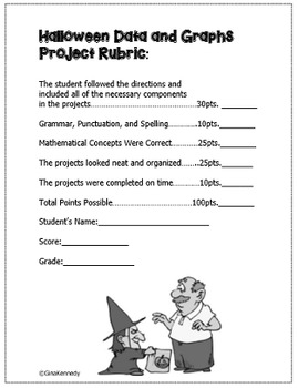 """Halloween Math """"Data and Graphs"""" Projects"""