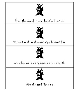 Halloween Forms of a Number
