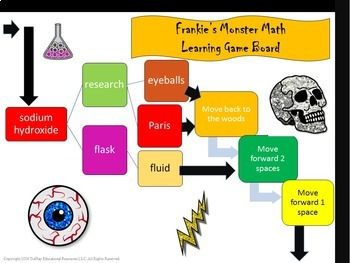 Halloween Frankie's Monster Math Learning Game Board
