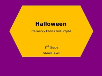 Halloween Frequency Chart and Graphs