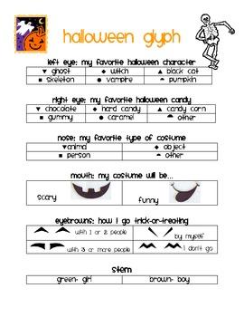 Halloween Glyph for Elementary Grades