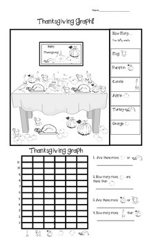 Halloween and Thanksgiving Graphing