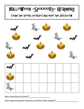Halloween Graphing