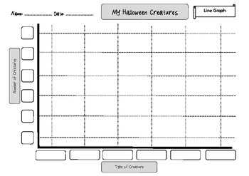 Halloween Graphing - 4 different types of graphs to complete