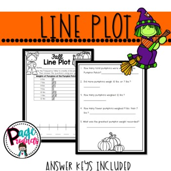 Halloween Graphing Activities 3.MD.3 Aligned with 3rd Grade Go Math Chapter 2