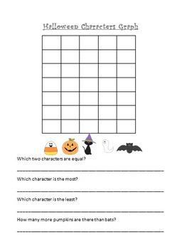 Halloween Graphing Practice