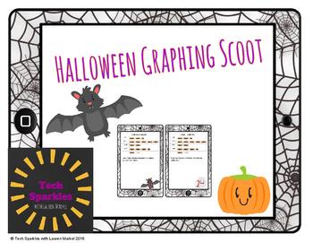 Halloween Graphing School VA SOL 3.17