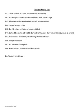 halloween history timeline