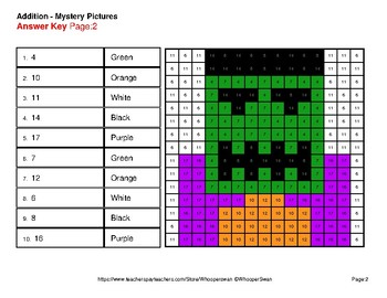 Halloween Math: 1-Digit Addition - Color-By-Number Mystery Pictures