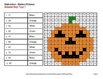 Halloween Math: 2-Digit - 1-Digit SUBTRACTION - Color-By-Number Mystery Pictures
