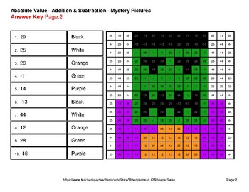 Halloween Math: Absolute Value: Addition & Subtraction - Mystery Pictures